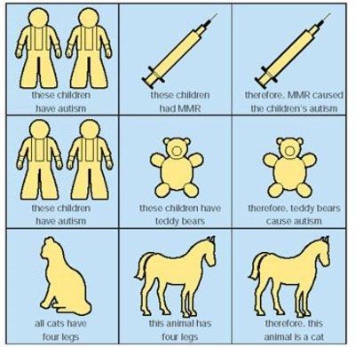 Immunize